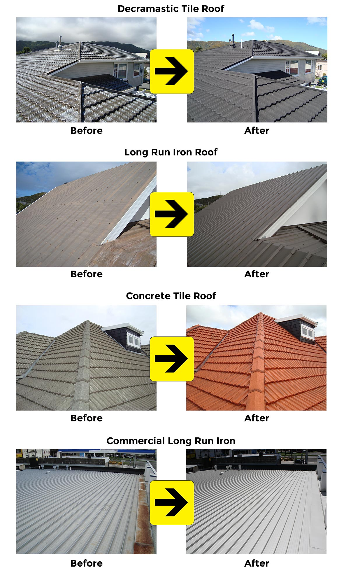 Roof Restoration and Refurbishment